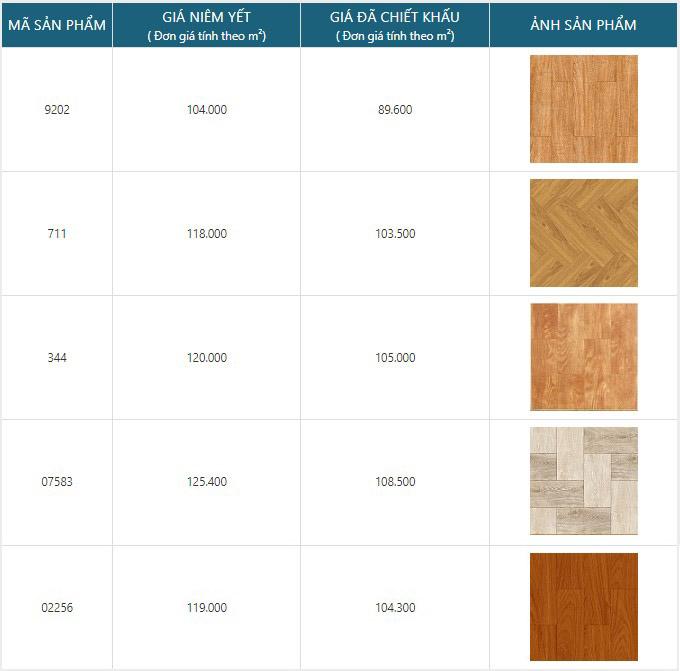 gạch giả gỗ và giá
