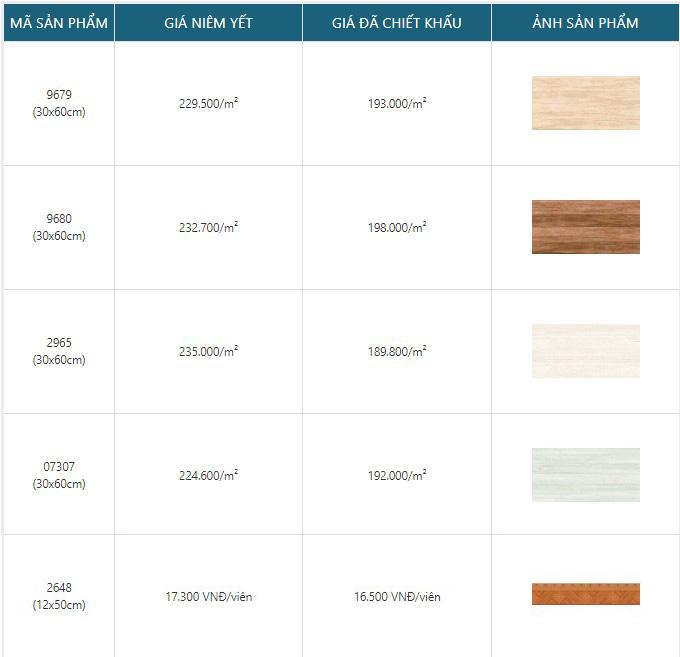 gạch giả gỗ giá bán